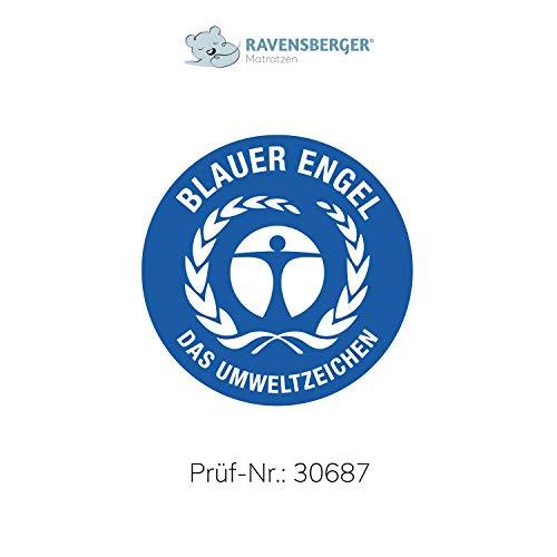 Ravensberger MEDIMED orthopädischer 7-Zonen-Lattenrost aus Buchenholz, LGA und TÜV geprüft - 6