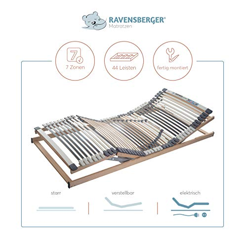 Ravensberger MEDIMED orthopädischer 7-Zonen-Lattenrost, LGA und TÜV geprüft - 3