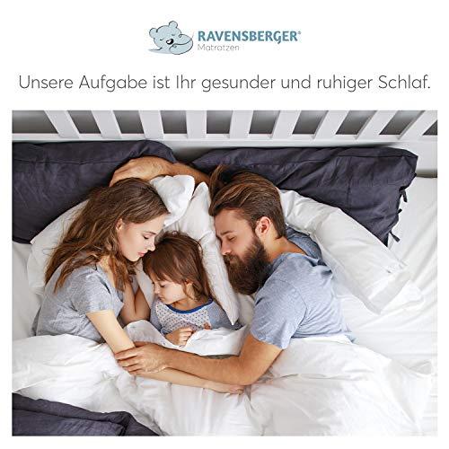 Ravensberger MEDIMED orthopädischer 7-Zonen-Lattenrost, LGA und TÜV geprüft - 5